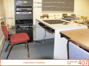 Instructor's lectern