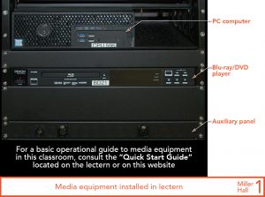Media equipment installed in instructor's lectern