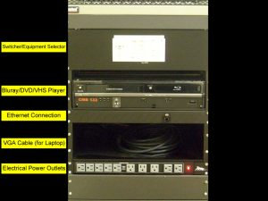 Media equipment installed in cabinet