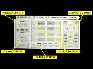 Projector, video controls