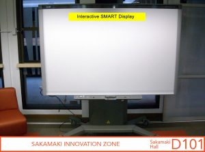 Smart board display