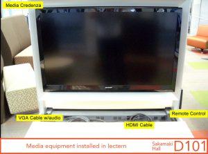 Media credenza, VGA Cable w/ audio, HDMI Cable, remote control