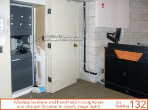 Wireless lavaliere and hand-held microphones and charger (located in closet, stage right)