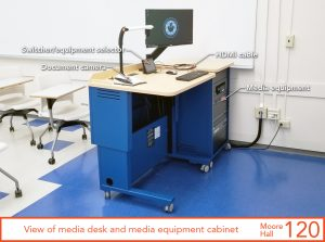 View of media desk and media equipment cabinet