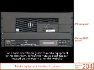 Media equipment installed in lectern